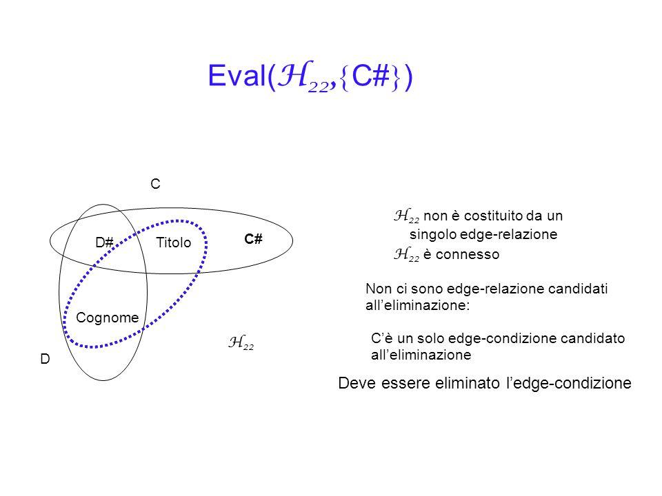 C# TitoloD# C Cognome D H 22 Eval( H 22,  C#  ) H 22 non è costituito da un singolo edge-relazione H 22 è connesso Non ci sono edge-relazione candidati all'eliminazione: C'è un solo edge-condizione candidato all'eliminazione Deve essere eliminato l'edge-condizione