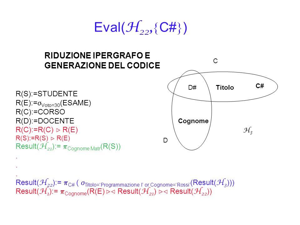 C# TitoloD# C Cognome D H3H3 H 3 non è costituito da un singolo edge-relazione H 3 è connesso Insieme degli edge-relazione candidati all'eliminazione:  C,D  CC Deve essere eliminato l'edge-relazione C Eval( H 3,  Cognome, Titolo, C#  )