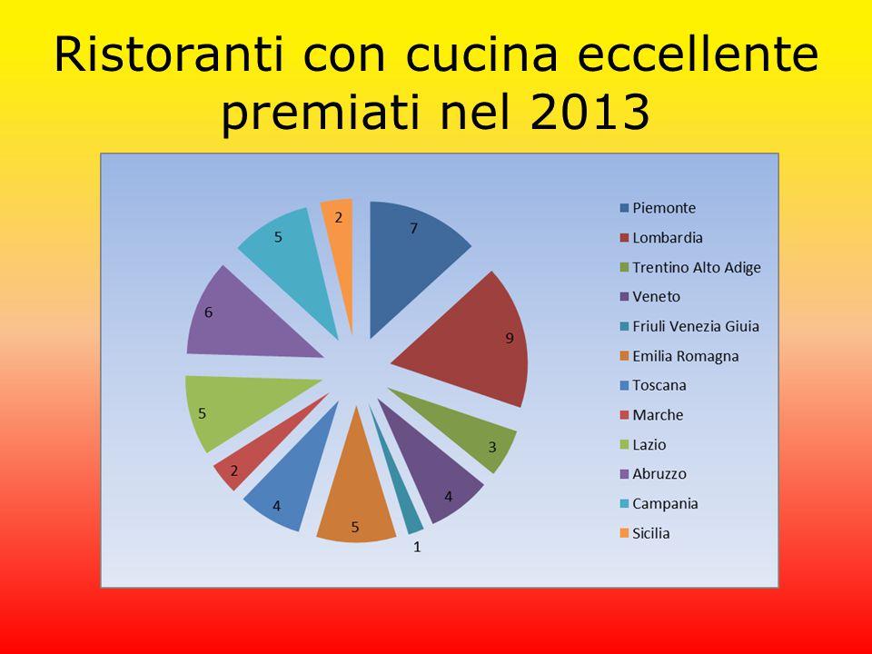Ristoranti con cucina eccellente premiati nel 2013