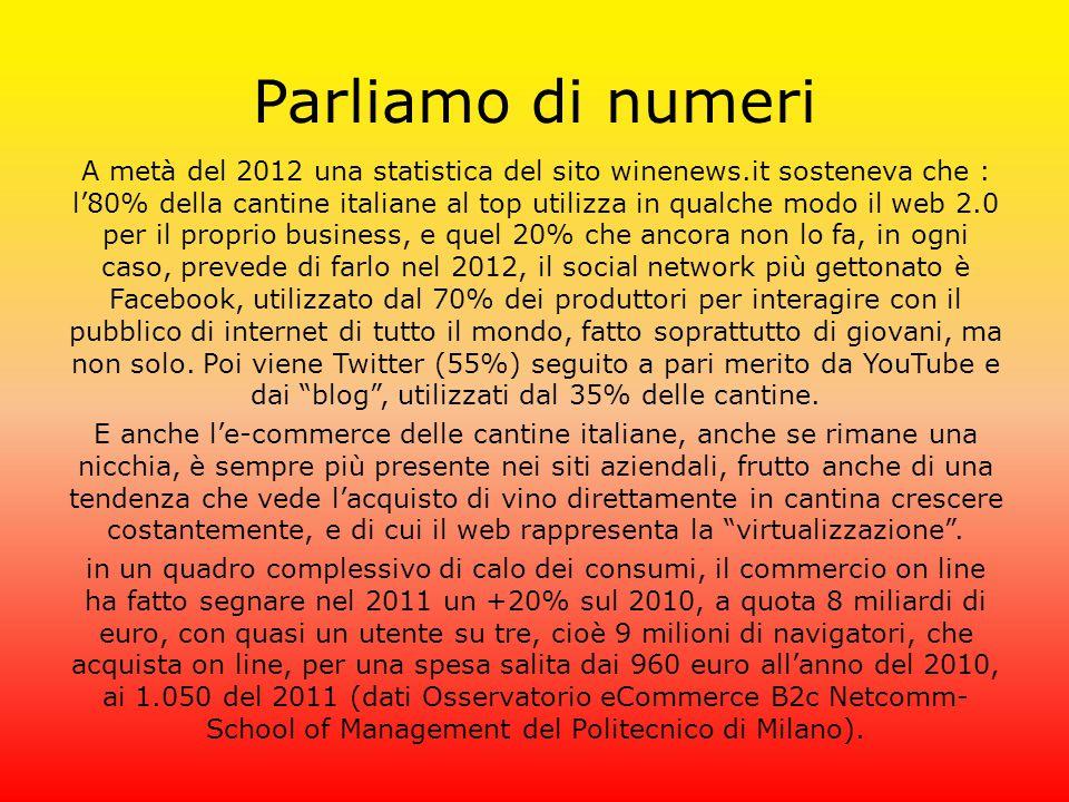 Parliamo di numeri A metà del 2012 una statistica del sito winenews.it sosteneva che : l'80% della cantine italiane al top utilizza in qualche modo il web 2.0 per il proprio business, e quel 20% che ancora non lo fa, in ogni caso, prevede di farlo nel 2012, il social network più gettonato è Facebook, utilizzato dal 70% dei produttori per interagire con il pubblico di internet di tutto il mondo, fatto soprattutto di giovani, ma non solo.