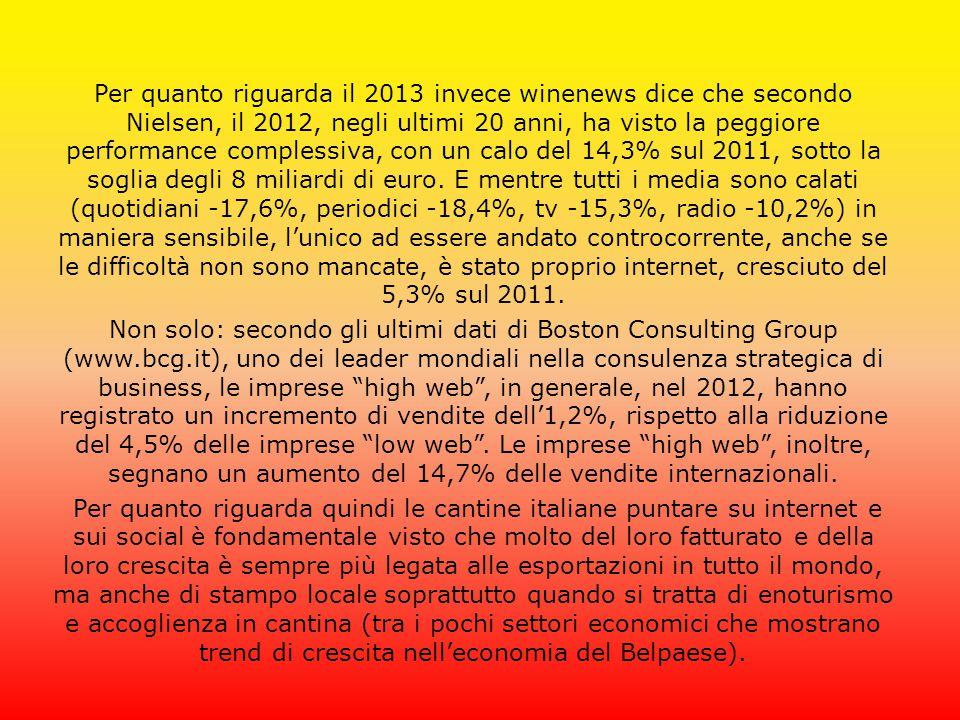 Per quanto riguarda il 2013 invece winenews dice che secondo Nielsen, il 2012, negli ultimi 20 anni, ha visto la peggiore performance complessiva, con