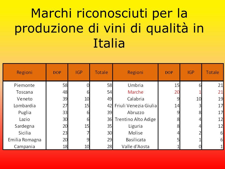 Marchi riconosciuti per la produzione di vini di qualità in Italia