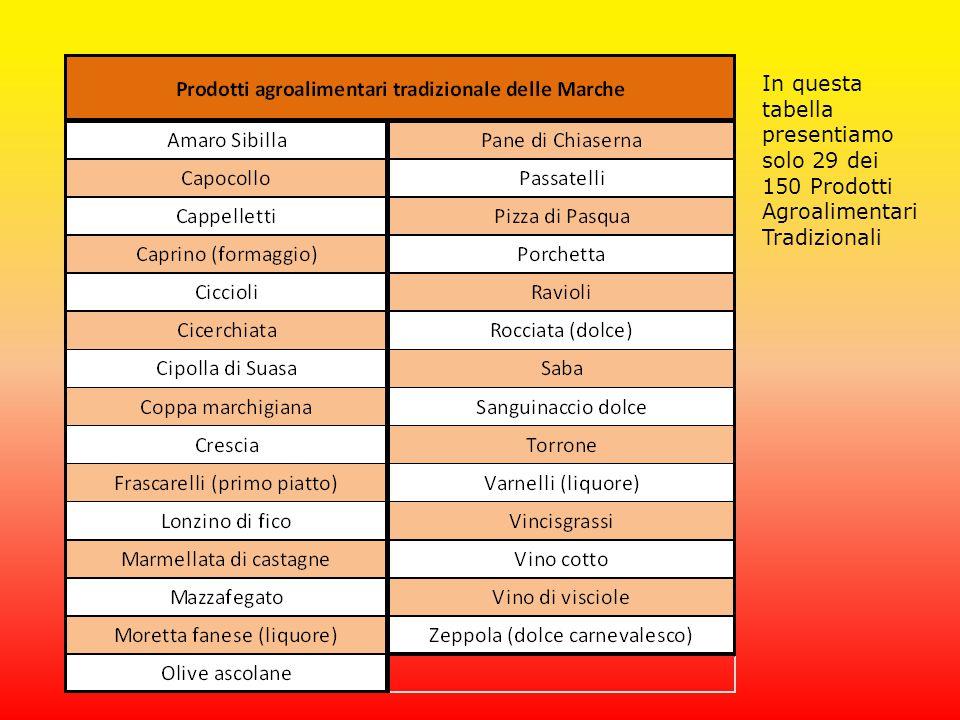 In questa tabella presentiamo solo 29 dei 150 Prodotti Agroalimentari Tradizionali
