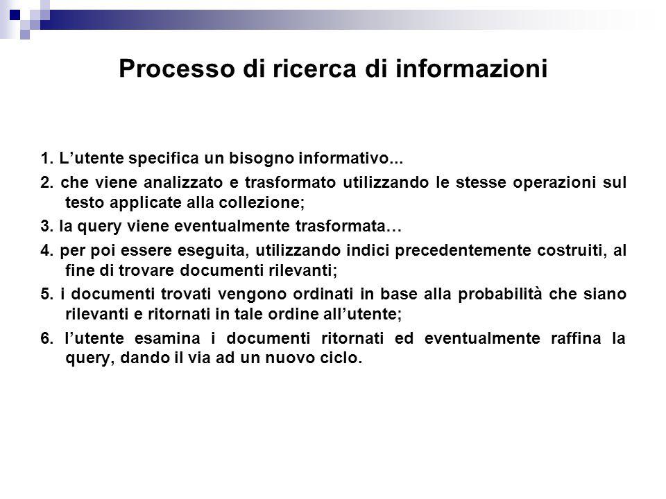 Processo di ricerca di informazioni 1. L'utente specifica un bisogno informativo... 2. che viene analizzato e trasformato utilizzando le stesse operaz