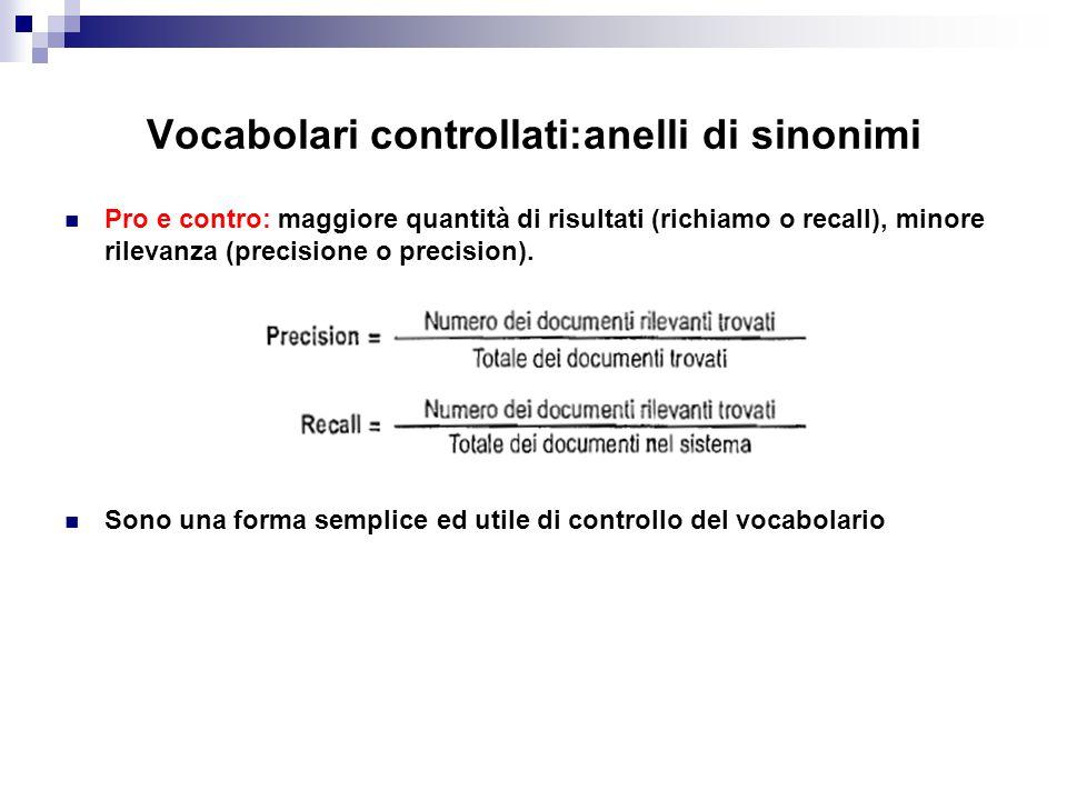 Vocabolari controllati:anelli di sinonimi Pro e contro: maggiore quantità di risultati (richiamo o recall), minore rilevanza (precisione o precision).