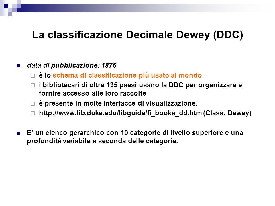 La classificazione Decimale Dewey (DDC) data di pubblicazione: 1876  è lo schema di classificazione più usato al mondo  i bibliotecari di oltre 135