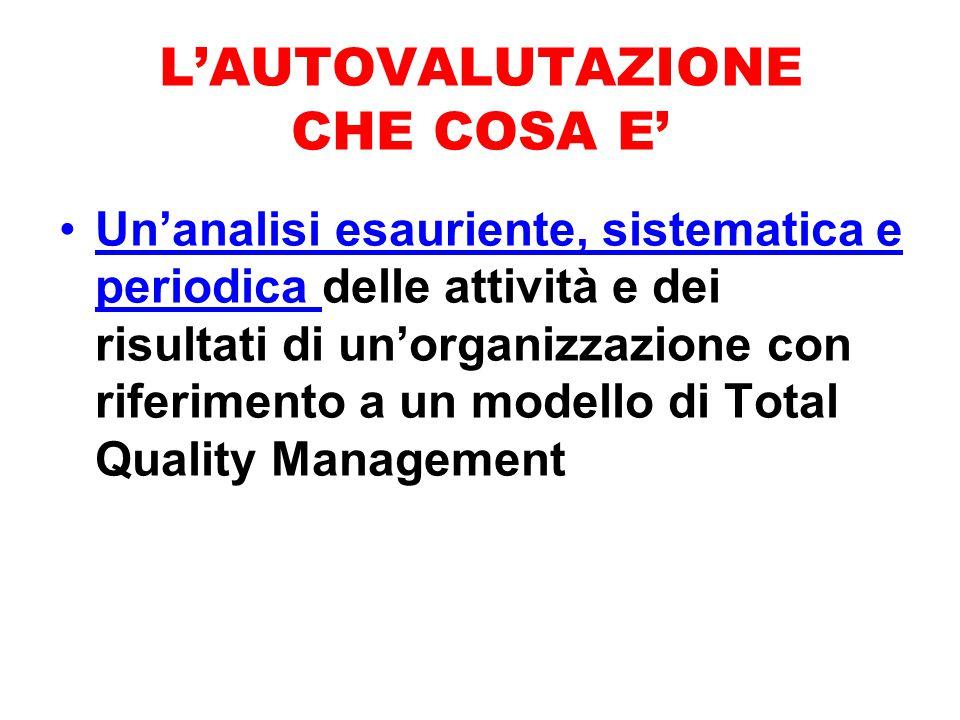 L'AUTOVALUTAZIONE CHE COSA E' Un'analisi esauriente, sistematica e periodica delle attività e dei risultati di un'organizzazione con riferimento a un