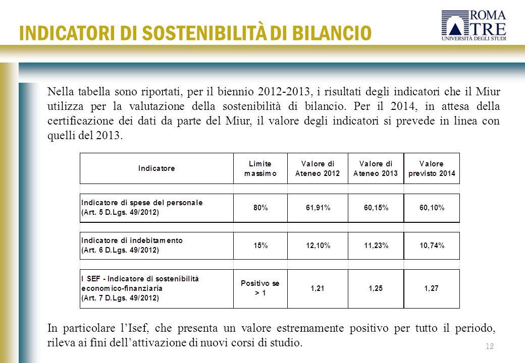 Nella tabella sono riportati, per il biennio 2012-2013, i risultati degli indicatori che il Miur utilizza per la valutazione della sostenibilità di bilancio.