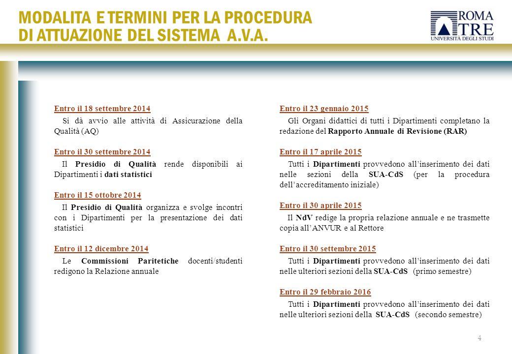 Entro il 18 settembre 2014 Si dà avvio alle attività di Assicurazione della Qualità (AQ) Entro il 30 settembre 2014 Il Presidio di Qualità rende dispo