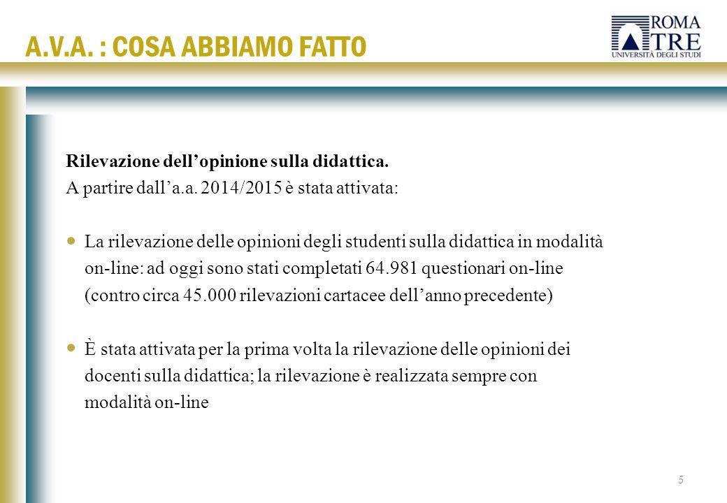 Rilevazione dell'opinione sulla didattica. A partire dall'a.a. 2014/2015 è stata attivata: La rilevazione delle opinioni degli studenti sulla didattic