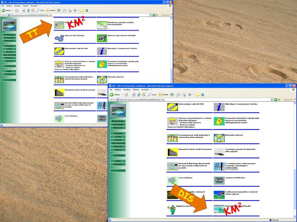 Progetto Africa Casaccia 19 maggio 2005 TT KM 2 DIS KM 2