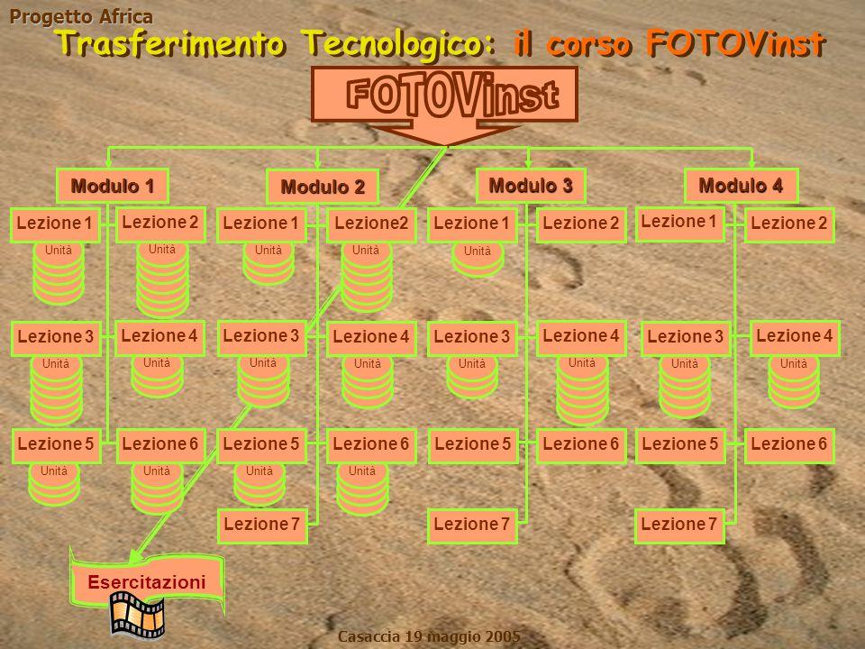Progetto Africa Casaccia 19 maggio 2005 Unità Lezione 1 Esercitazioni Trasferimento Tecnologico: il corso FOTOVinst Unità Lezione 2 Unità Lezione 3 Un