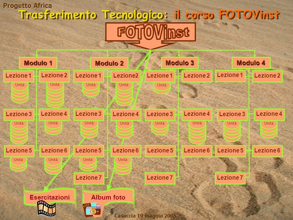 Progetto Africa Casaccia 19 maggio 2005 Unità Lezione 1 EsercitazioniAlbum foto Trasferimento Tecnologico: il corso FOTOVinst Unità Lezione 2 Unità Le