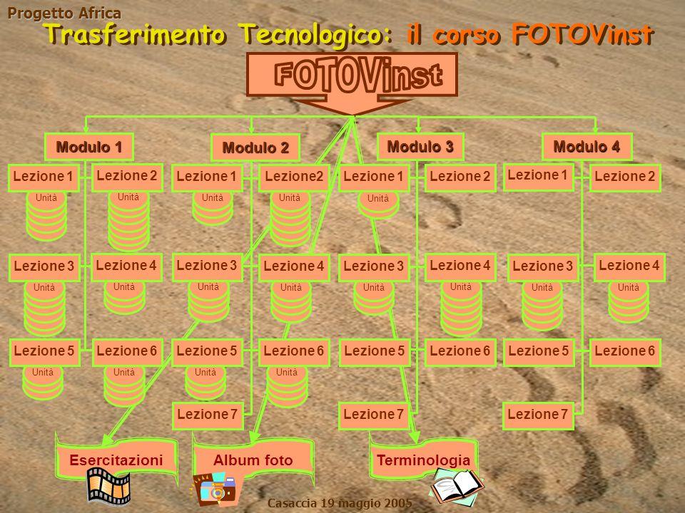 Progetto Africa Casaccia 19 maggio 2005 Unità Lezione 1 EsercitazioniAlbum fotoTerminologia Trasferimento Tecnologico: il corso FOTOVinst Unità Lezion