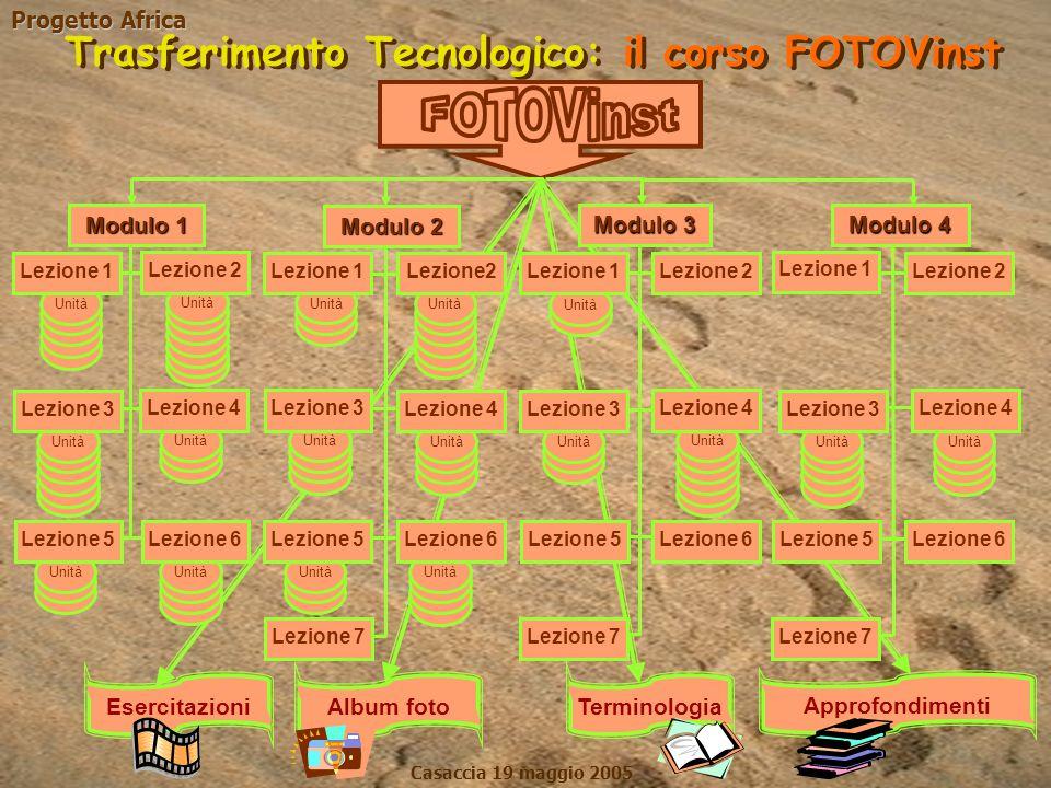 Progetto Africa Casaccia 19 maggio 2005 Unità Lezione 1 EsercitazioniAlbum fotoTerminologia Approfondimenti Trasferimento Tecnologico: il corso FOTOVi