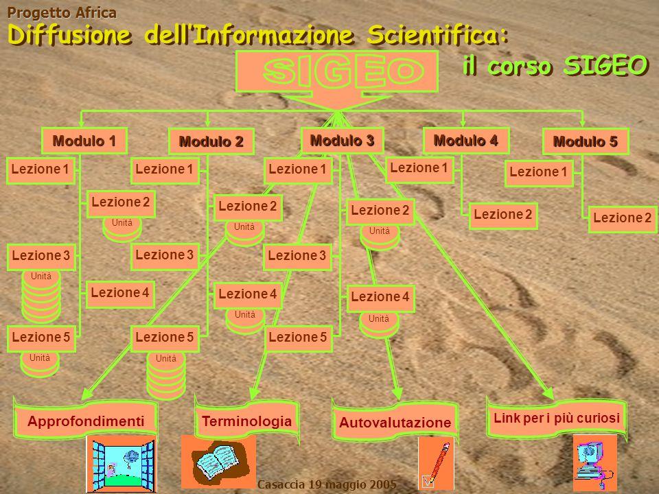 Progetto Africa Casaccia 19 maggio 2005 Autovalutazione Approfondimenti Lezione 1 Terminologia Link per i più curiosi Unità Lezione 2 Unità Lezione 3