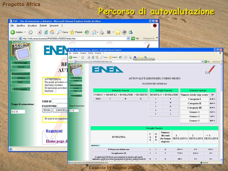 Progetto Africa Casaccia 19 maggio 2005 Percorso di autovalutazione