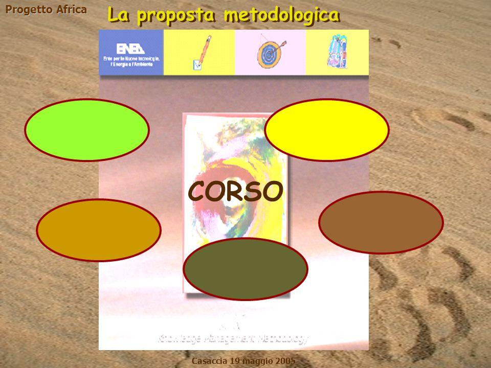 Progetto Africa Casaccia 19 maggio 2005 La proposta metodologica CORSO