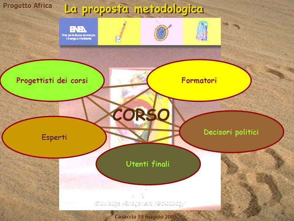 Progetto Africa Casaccia 19 maggio 2005 La proposta metodologica CORSO Utenti finali Progettisti dei corsi Esperti Formatori Decisori politici