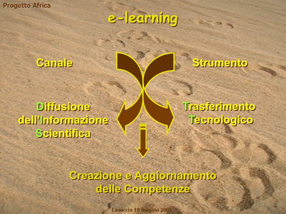 Progetto Africa Casaccia 19 maggio 2005 Canale Diffusione dell'Informazione Scientifica Diffusione dell'Informazione Scientifica Strumento Trasferimen