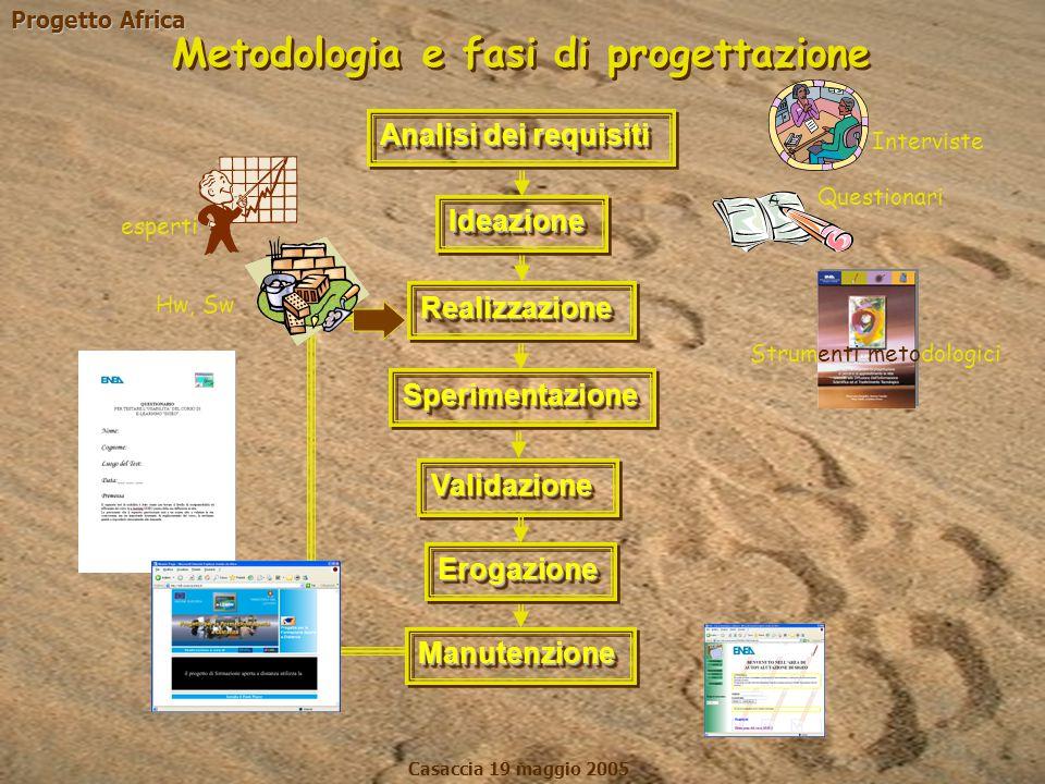 Progetto Africa Casaccia 19 maggio 2005 Interviste Questionari Metodologia e fasi di progettazione Analisi dei requisiti IdeazioneIdeazione Strumenti