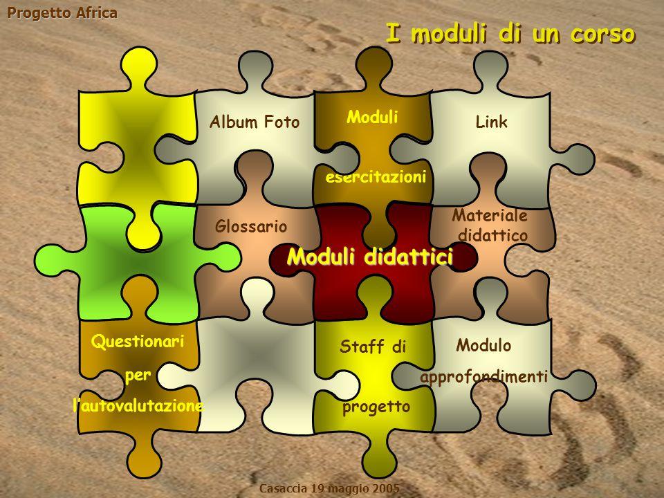Progetto Africa Casaccia 19 maggio 2005 Questionari per l'autovalutazione Modulo approfondimenti Materiale didattico Moduli esercitazioni Album Foto G