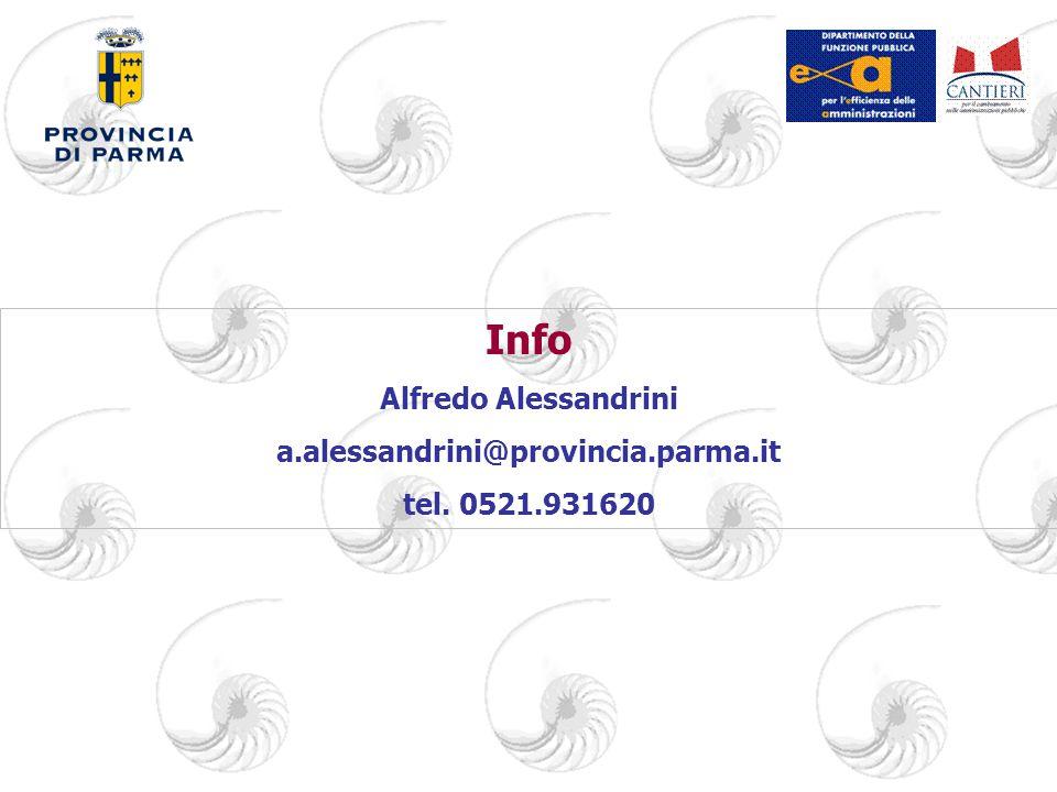 Info Alfredo Alessandrini a.alessandrini@provincia.parma.it tel. 0521.931620