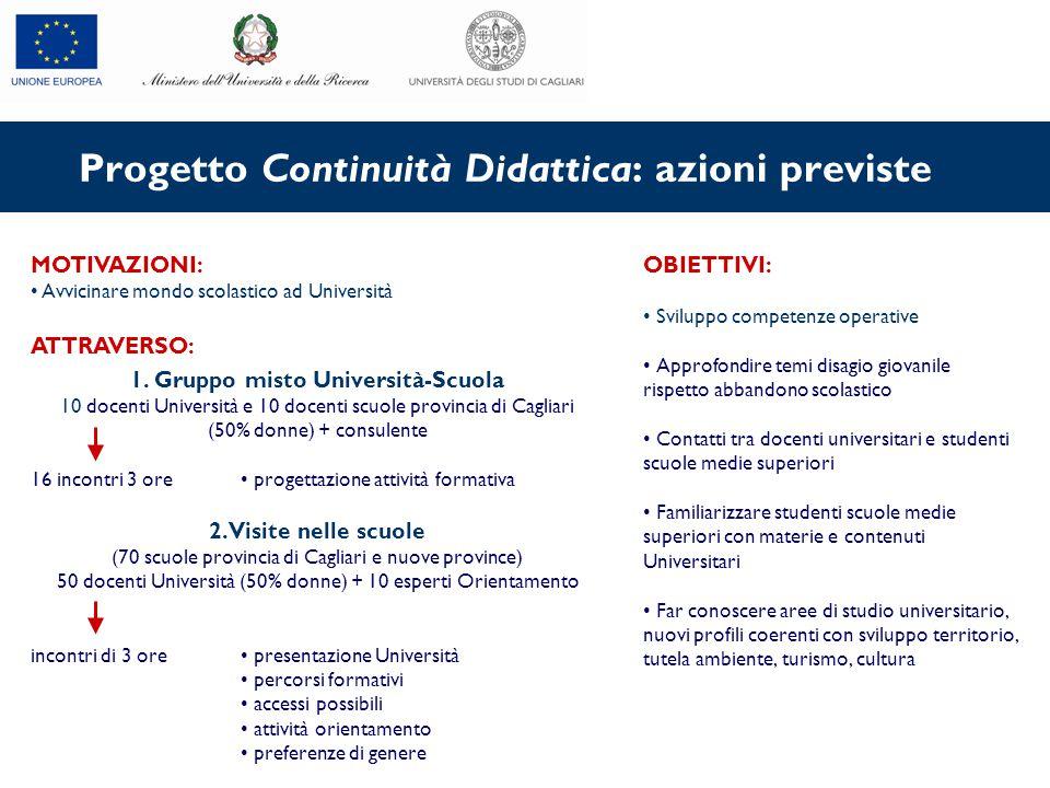 Progetto Continuità Didattica: azioni previste OBIETTIVI: Sviluppo competenze operative Approfondire temi disagio giovanile rispetto abbandono scolast