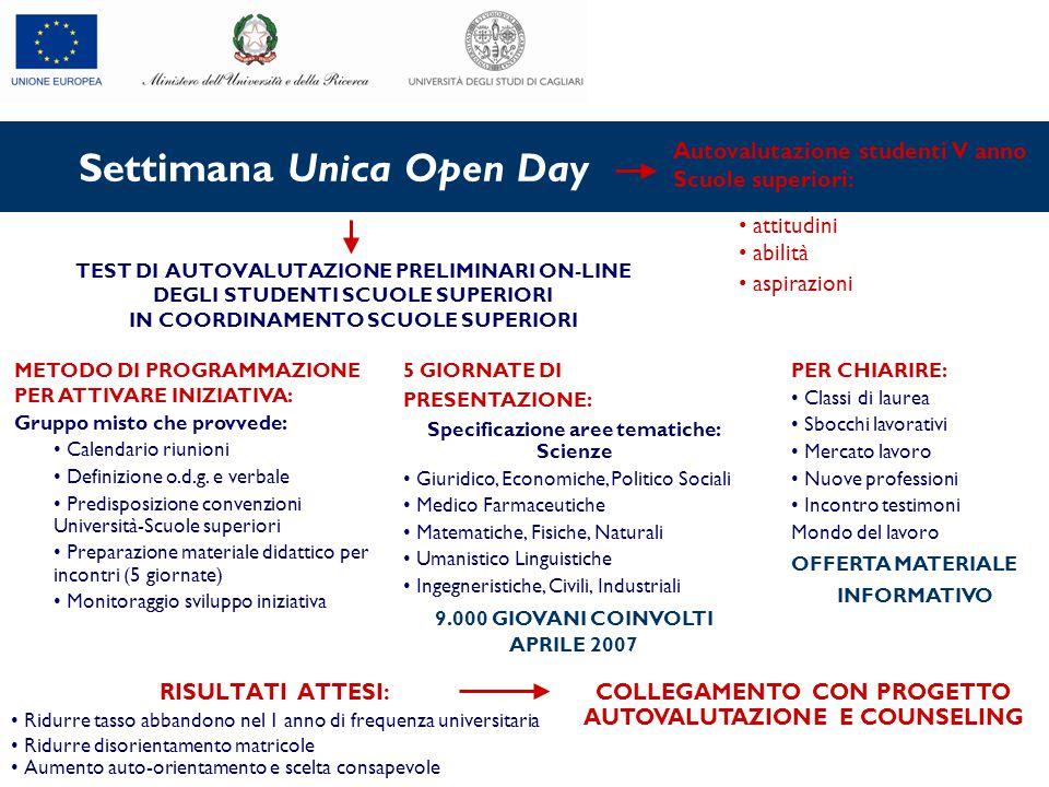 Settimana Unica Open Day TEST DI AUTOVALUTAZIONE PRELIMINARI ON-LINE DEGLI STUDENTI SCUOLE SUPERIORI IN COORDINAMENTO SCUOLE SUPERIORI RISULTATI ATTES
