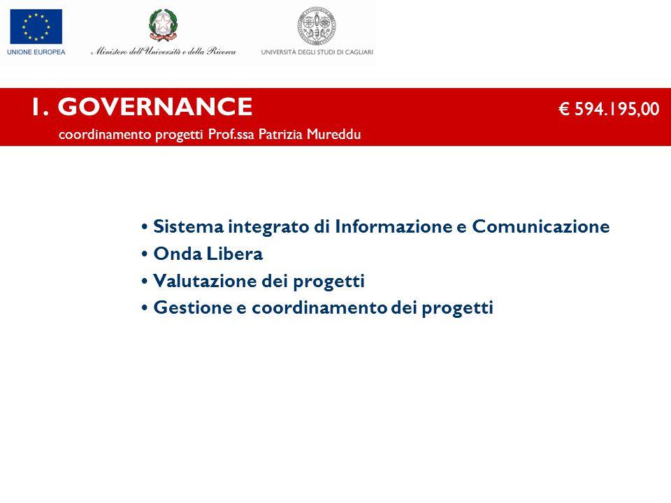 1. GOVERNANCE € 594.195,00 coordinamento progetti Prof.ssa Patrizia Mureddu Sistema integrato di Informazione e Comunicazione Onda Libera Valutazione