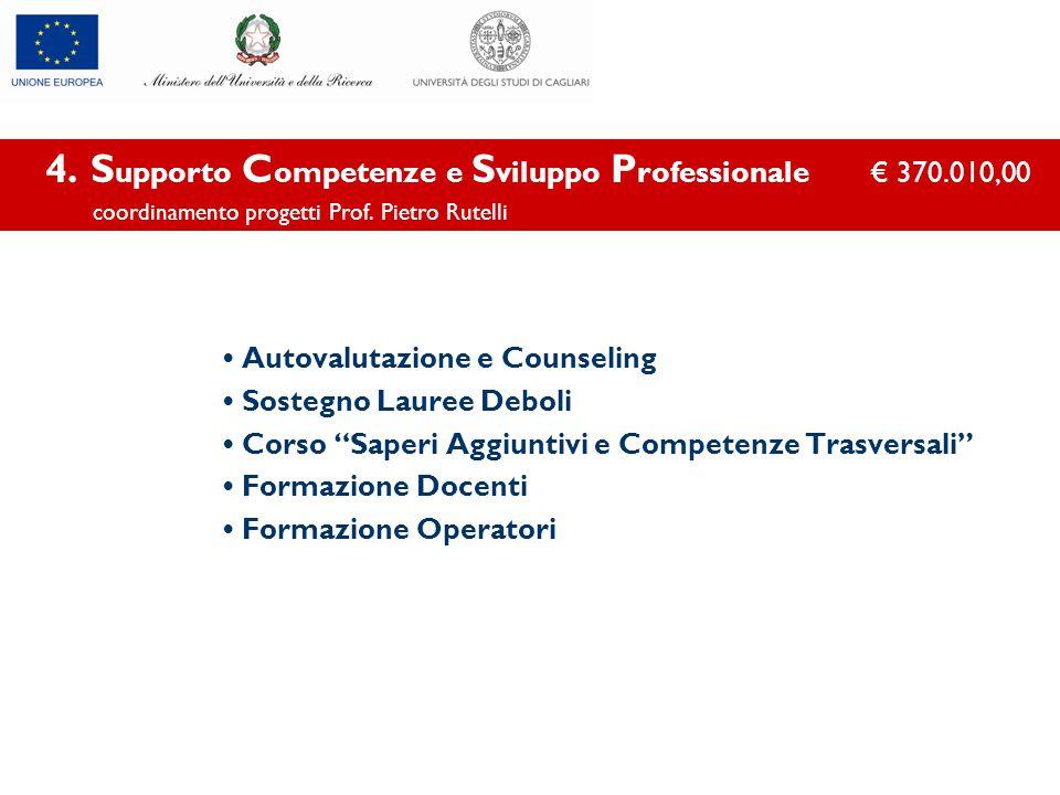 4. S upporto C ompetenze e S viluppo P rofessionale € 370.010,00 coordinamento progetti Prof. Pietro Rutelli Autovalutazione e Counseling Sostegno Lau