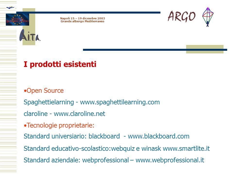 Napoli 15 – 19 dicembre 2003 Grande albergo Mediterraneo ANALISI e IMPLEMENTAZIONE webquiz winask Webprofessional FORMAZIONE DEI PARTNER