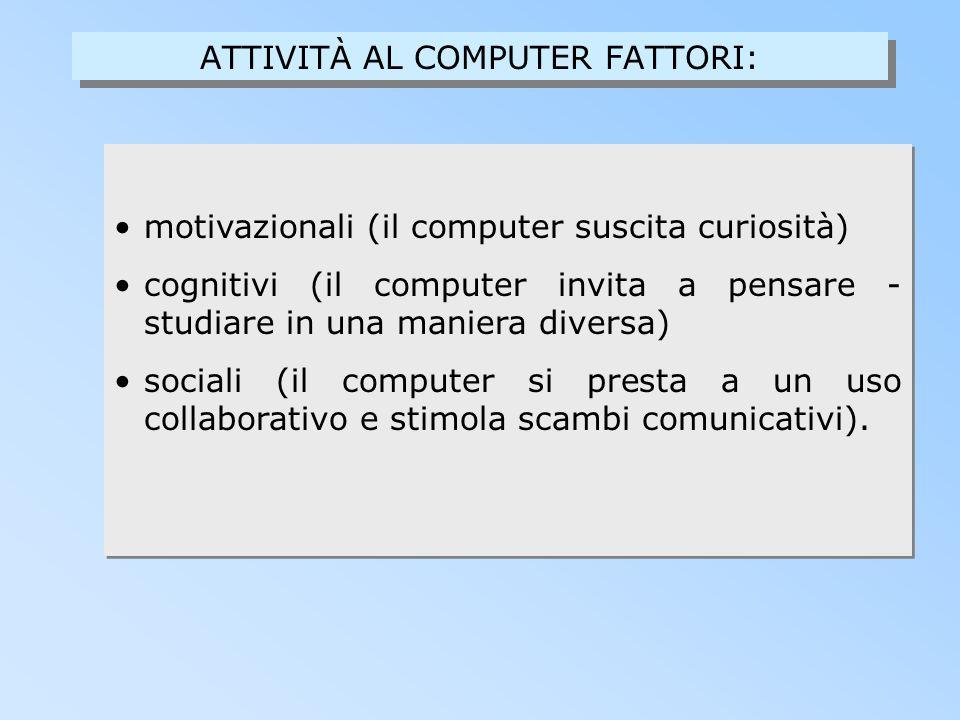 ATTIVITÀ AL COMPUTER FATTORI: motivazionali (il computer suscita curiosità) cognitivi (il computer invita a pensare - studiare in una maniera diversa) sociali (il computer si presta a un uso collaborativo e stimola scambi comunicativi).