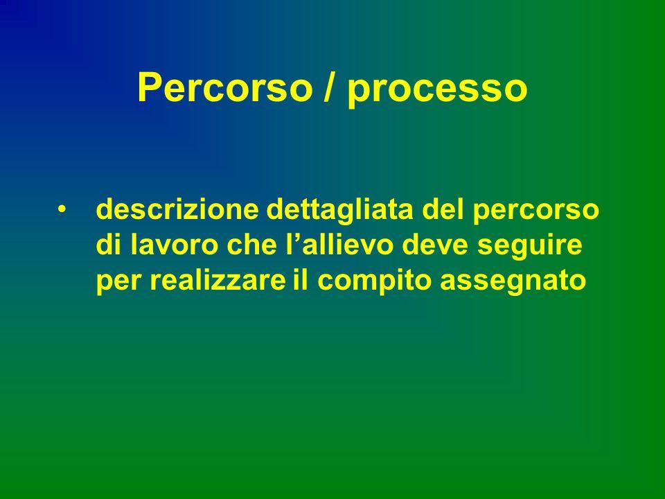 Percorso / processo descrizione dettagliata del percorso di lavoro che l'allievo deve seguire per realizzare il compito assegnato