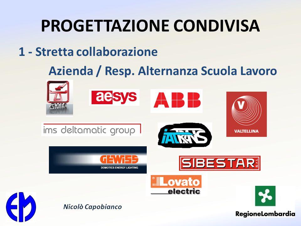 PROGETTAZIONE CONDIVISA 1 - Stretta collaborazione Azienda / Resp.