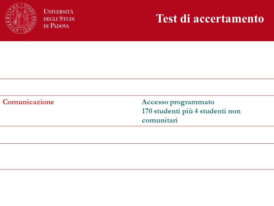 Test di accertamento Gli obblighi formativi Consistono nell'obbligo di sostenere entro il primo anno uno o più esami tra quelli previsti nel piano di studio.