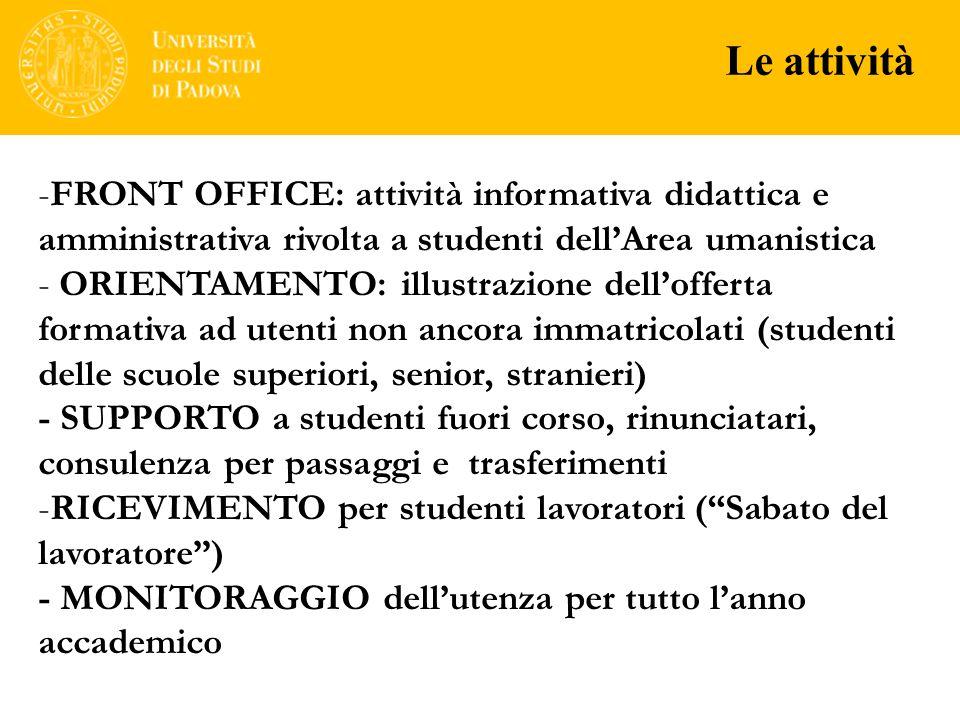 Dove e quando Agripolis Infopoint Area Umanistica Ca' Gialla Palazzo Liviano P.zza Capitaniato 7, Sala Professori Tel.