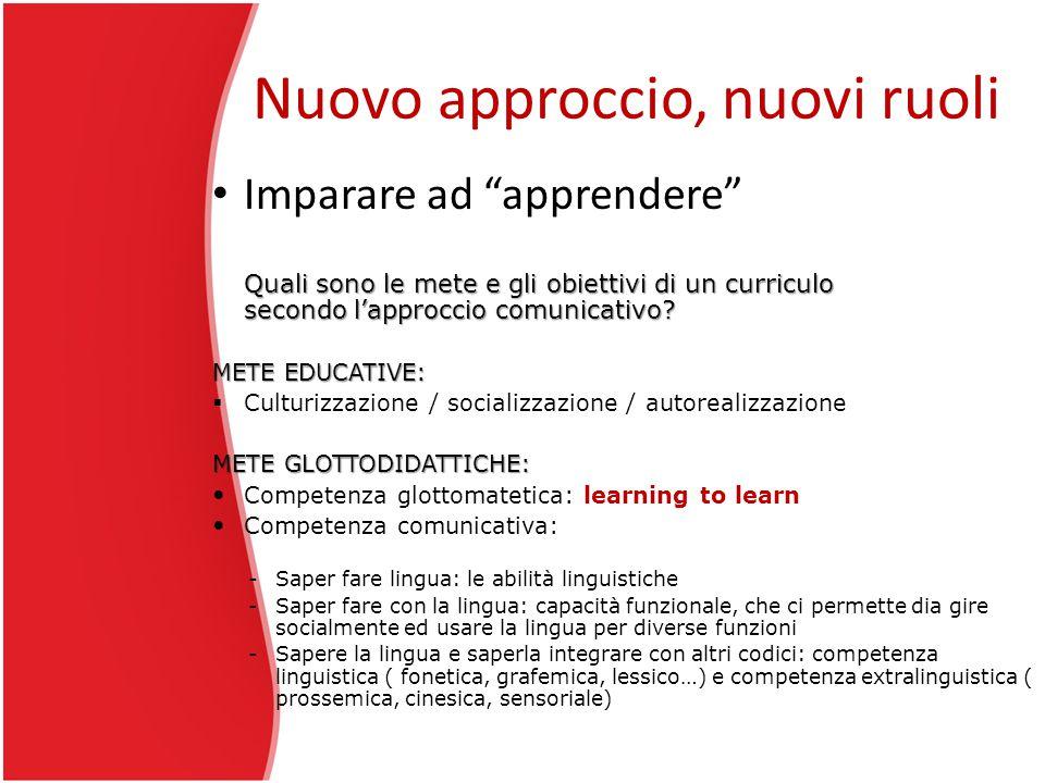 Nuovo approccio, nuovi ruoli Insegnante: definizione del livello, scelta dei materiali, approccio didattico, strategia d'apprendimento, gestione del tempo, valutazione del successo\insuccesso… Studente -------- insegnate