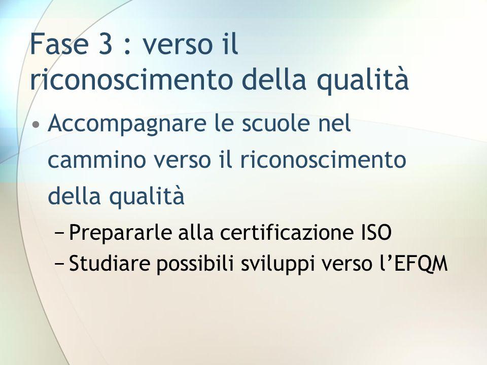 Fase 3 : verso il riconoscimento della qualità Accompagnare le scuole nel cammino verso il riconoscimento della qualità −Prepararle alla certificazione ISO −Studiare possibili sviluppi verso l'EFQM