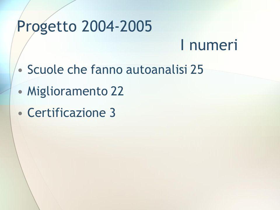 Progetto 2004-2005 I numeri Scuole che fanno autoanalisi 25 Miglioramento 22 Certificazione 3