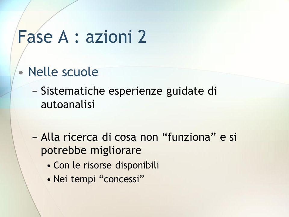 Fase A : azioni 2 Nelle scuole −Sistematiche esperienze guidate di autoanalisi −Alla ricerca di cosa non funziona e si potrebbe migliorare Con le risorse disponibili Nei tempi concessi