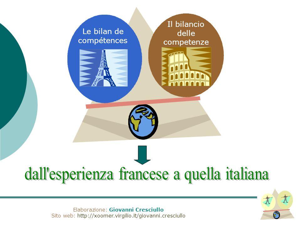 Elaborazione: Giovanni Cresciullo Sito web: http://xoomer.virgilio.it/giovanni.cresciullo Le bilan de compétences Il bilancio delle competenze