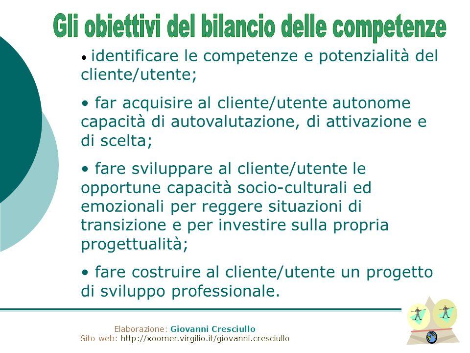 Elaborazione: Giovanni Cresciullo Sito web: http://xoomer.virgilio.it/giovanni.cresciullo identificare le competenze e potenzialità del cliente/utente