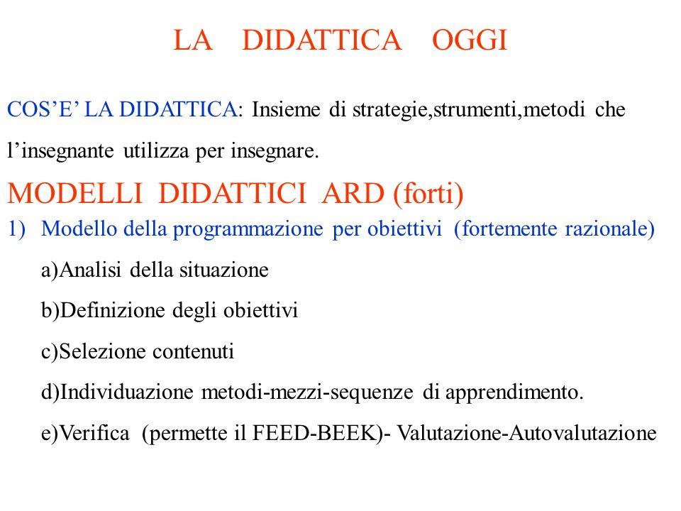 LA DIDATTICA OGGI COS'E' LA DIDATTICA: Insieme di strategie,strumenti,metodi che l'insegnante utilizza per insegnare. MODELLI DIDATTICI ARD (forti) 1)