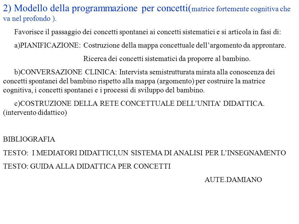 2) Modello della programmazione per concetti( matrice fortemente cognitiva che va nel profondo ). Favorisce il passaggio dei concetti spontanei ai con