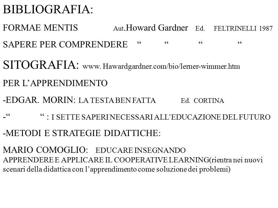 "BIBLIOGRAFIA: FORMAE MENTIS Aut.Howard Gardner Ed. FELTRINELLI 1987 SAPERE PER COMPRENDERE "" "" "" "" SITOGRAFIA: www. Hawardgardner.com/bio/lerner-wimme"