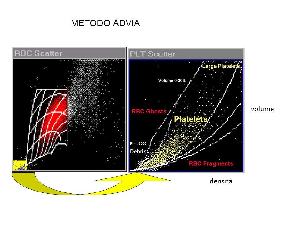 METODO ADVIA densità volume
