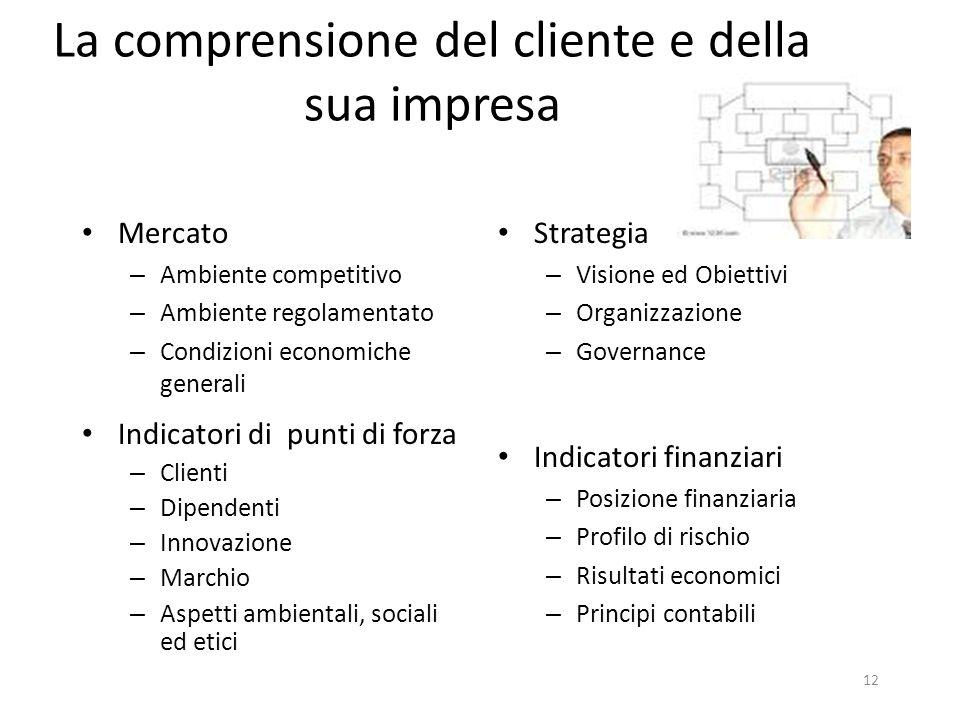 12 La comprensione del cliente e della sua impresa Mercato – Ambiente competitivo – Ambiente regolamentato – Condizioni economiche generali Strategia