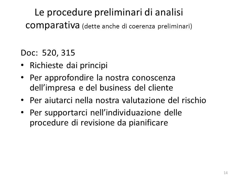 14 Le procedure preliminari di analisi comparativa (dette anche di coerenza preliminari) Doc: 520, 315 Richieste dai principi Per approfondire la nost