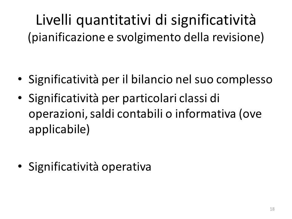 18 Livelli quantitativi di significatività (pianificazione e svolgimento della revisione) Significatività per il bilancio nel suo complesso Significat